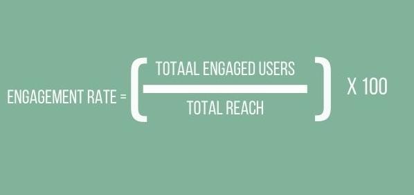 Engagement rate formule