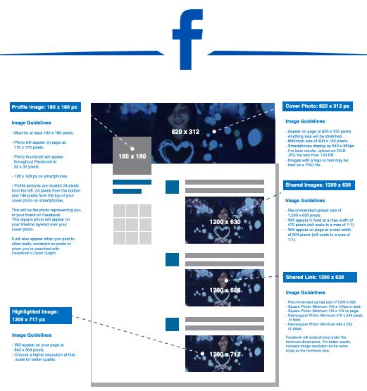 Social media afmetingen 2020