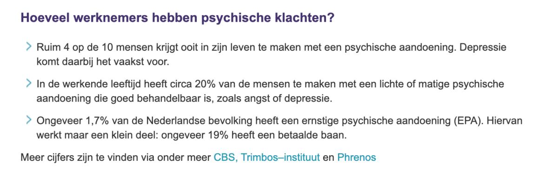 Cijfers psychische klachten