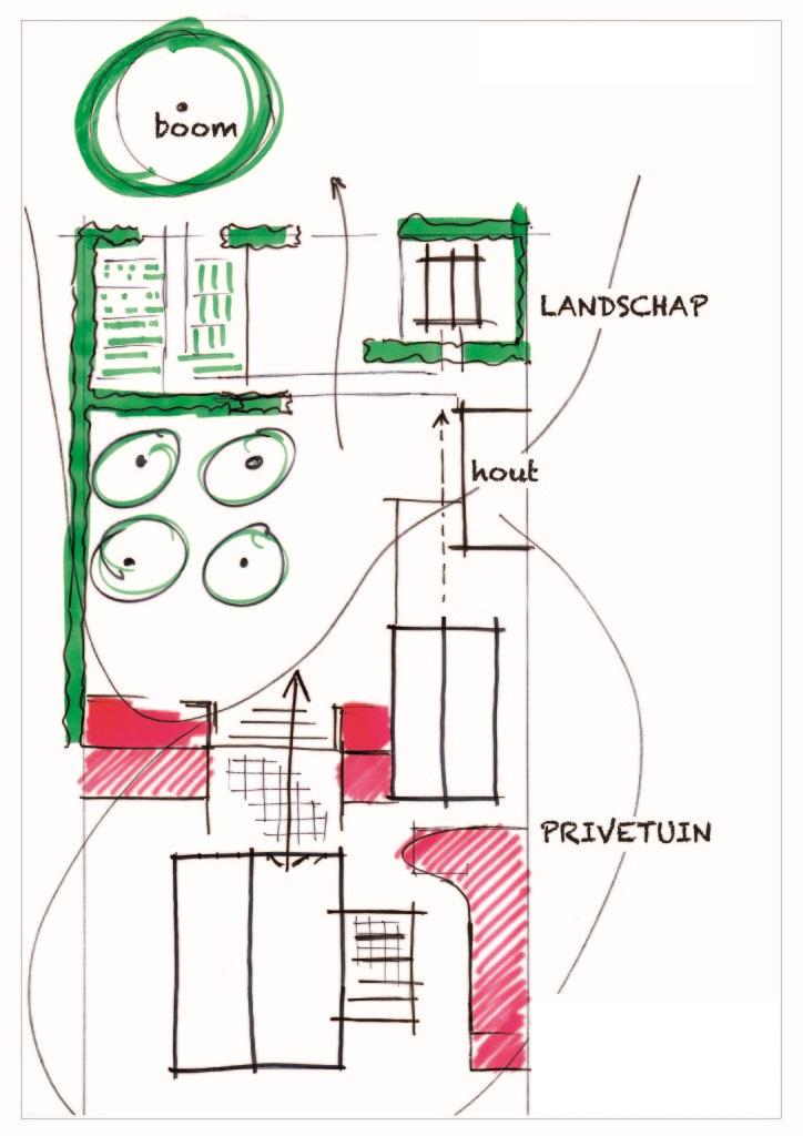 In 8 stappen naar het ultieme tuinontwerp tips en adviezen for Tuinontwerp boek