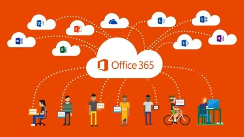 Office 365 integreren in MedicPlek