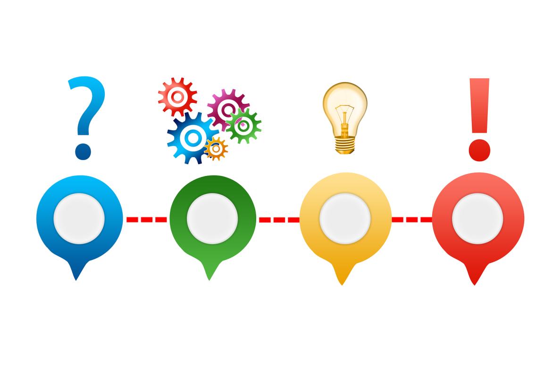 taak-management-idee-oplossing