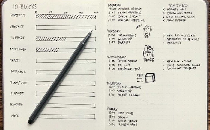 training-time-management-planning