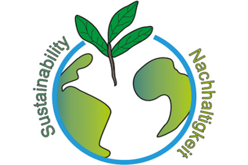 kleine ecologische footprint