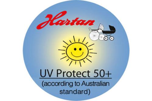 uv protect volgens australische standaard