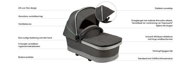 Veilige en comfortabele wieg