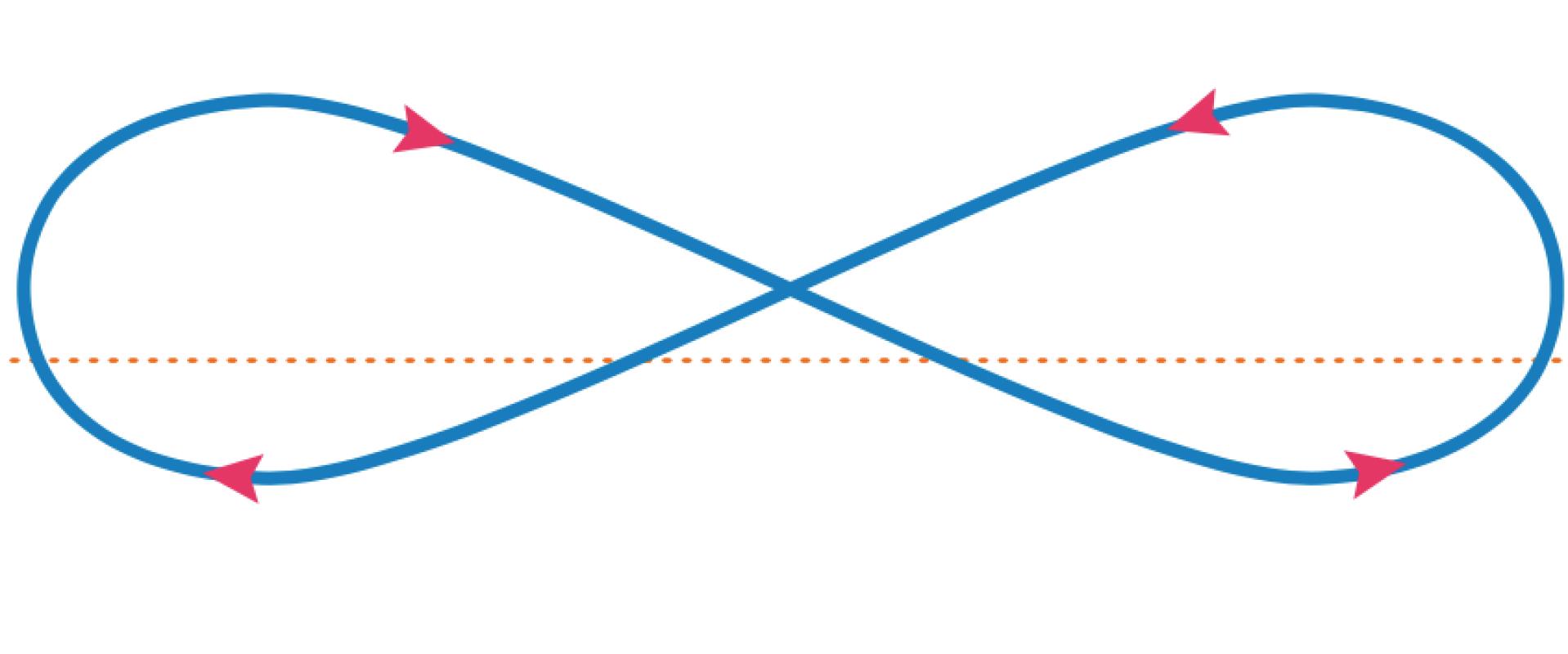 Een EFT oefening: Vragen over de cirkel