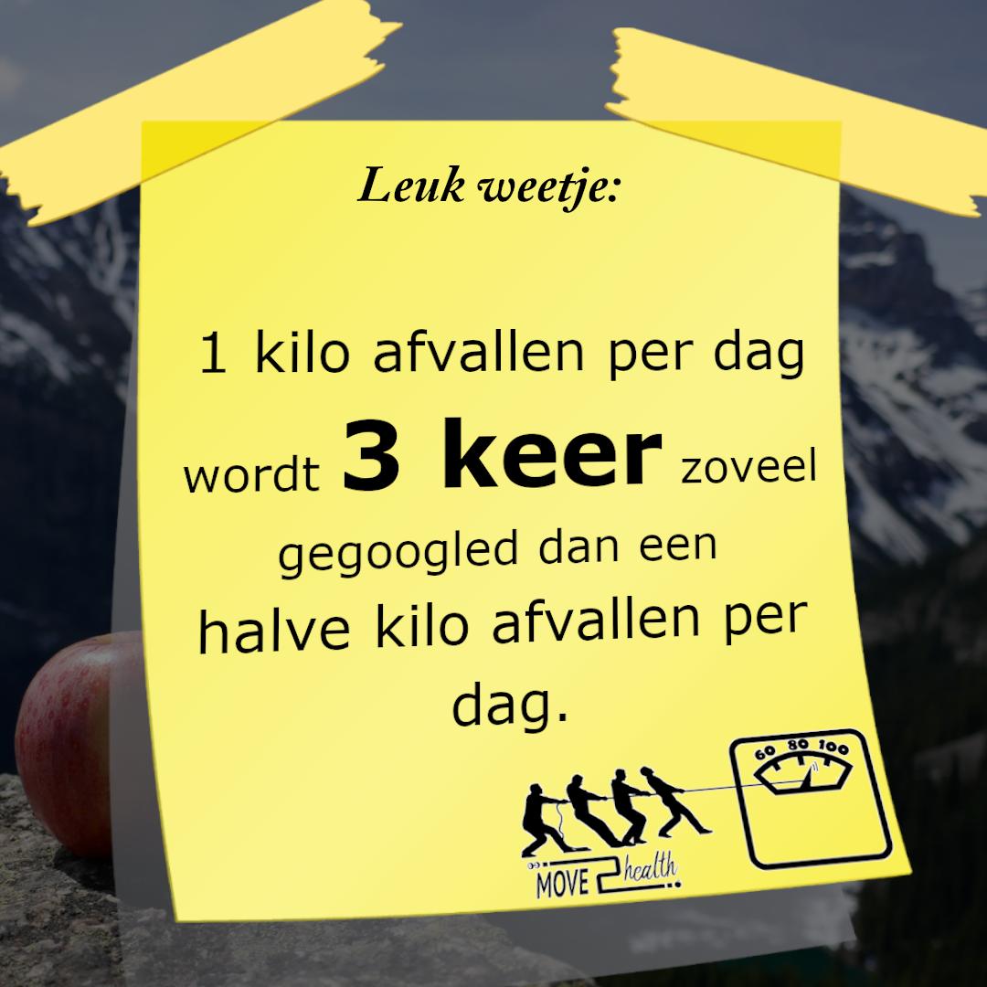 1 kilo per dag afvallen