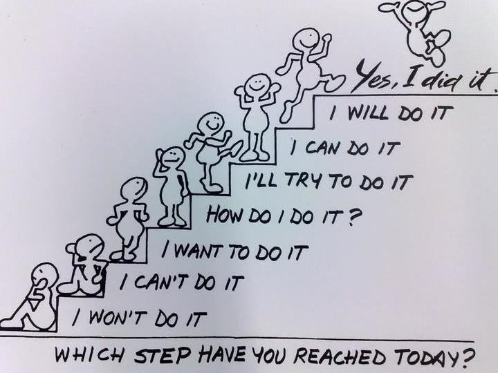 stap per stap