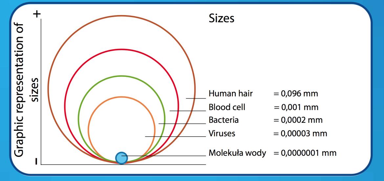 infogram-nanometer