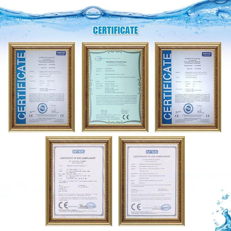 Hibbon kwaliteit certificaten