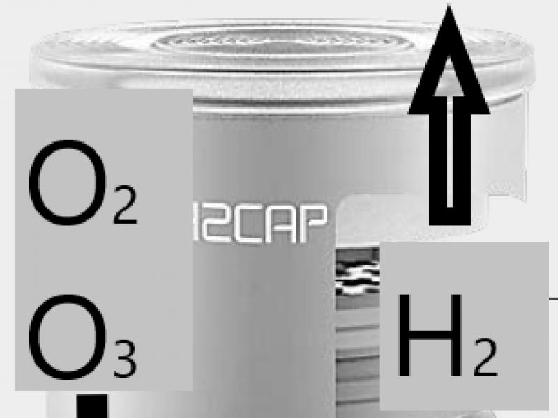 H2 CAP Waterstofgas Maker electrolyse