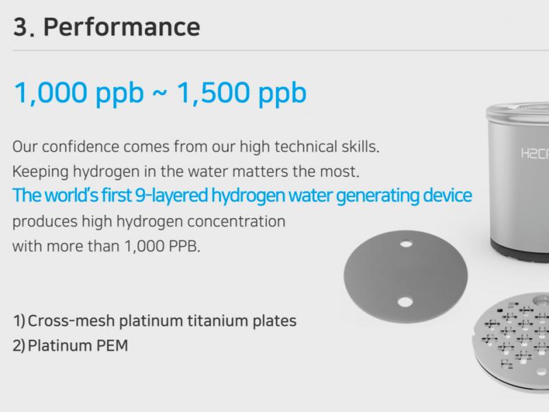 H2 Cap Waterstofgas Maker produceert maximaal H2 1,000-1,500 ppb