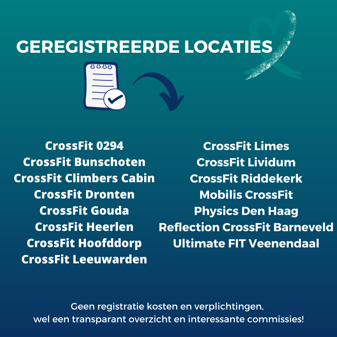 geregistreerde sport;ocaties - support your box - njoya league