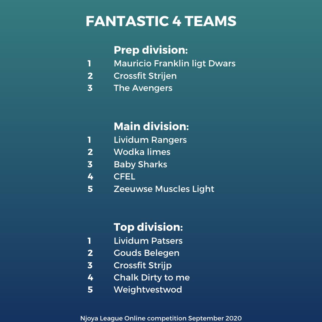 Online competition 10-30 september 2020 - Resultst Fantastic 4 team
