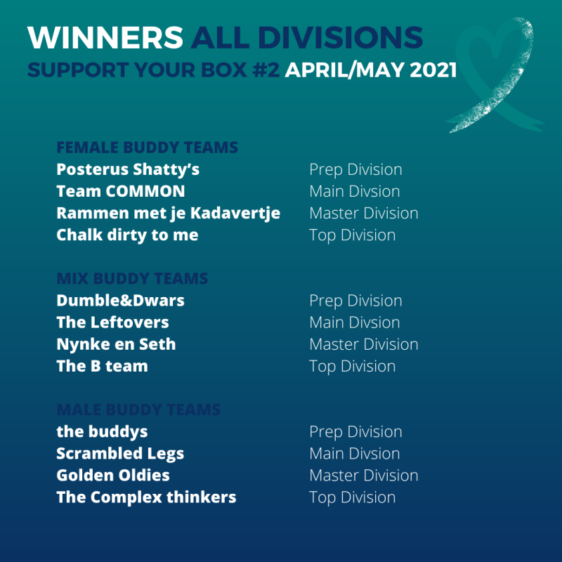 Winners all divisions Support your box 2 - 2021