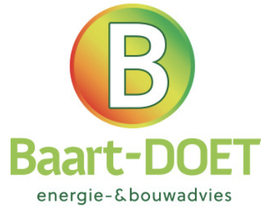 Energieadviseur Zwolle