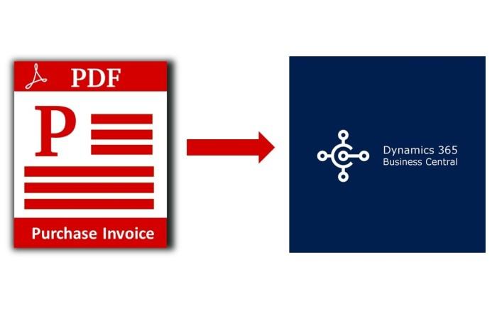 Automatische Factuur Import Business Central
