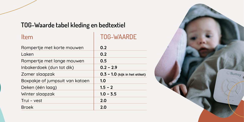 TOG-waarde tabel kleding en bedtextielTOG-waarde tabel kleding en bedtextiel