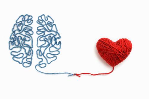 Hart en hersens