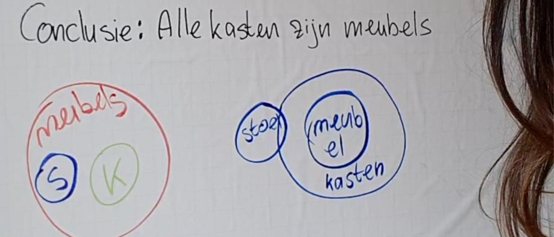uitleg syllogismen