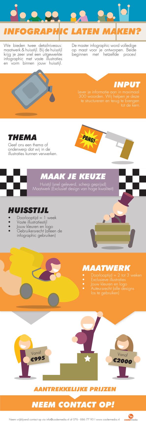 Eenvoudige infographic