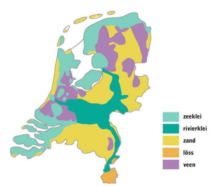 bodemsoorten in nederland