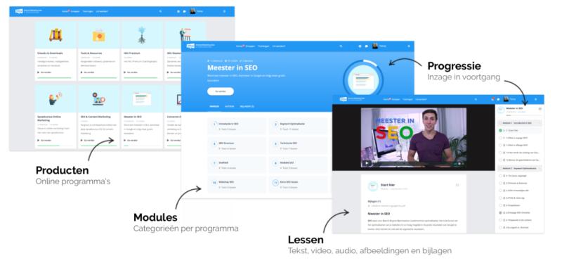 Hier zie je de Huddle E-learning community modules