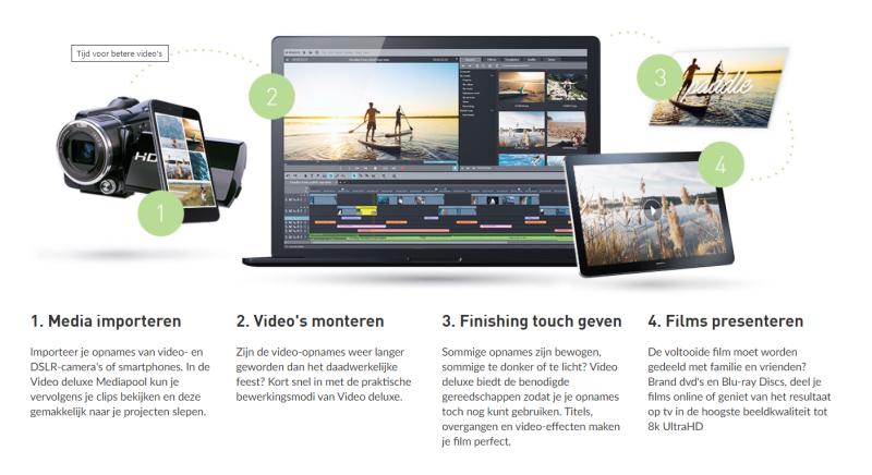 Met de Magix Video Deluxe Software kun je super makkelijk video's bewerken en renderen. Dit is erg handig voor mensen die bezig zijn met video marketing