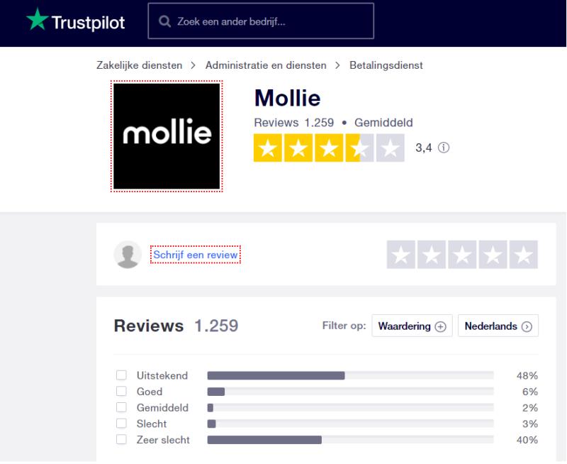 Benieuwd hoe de Mollie Trustpilot Reviews zijn? In deze afbeelding zie je de reviews van Mollie op Trustpilot en in de bijbehorende paragraaf leg ik uit hoe dat zit!
