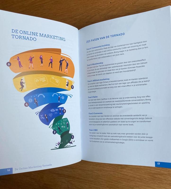 De Online Marketing Tornado geeft precies aan hoe jij een online marketing business kunt bouwen. Bestel de online marketing tornado als je meer wilt leren over IMU en Marketing!
