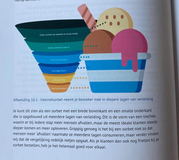 In deze online marketing tornado review staat centraal dat je moet focussen op waardevolle content en een sterke zoekmachine positie. Het is een zoekmachine marketing boek dat jij in de kast MOET hebben!