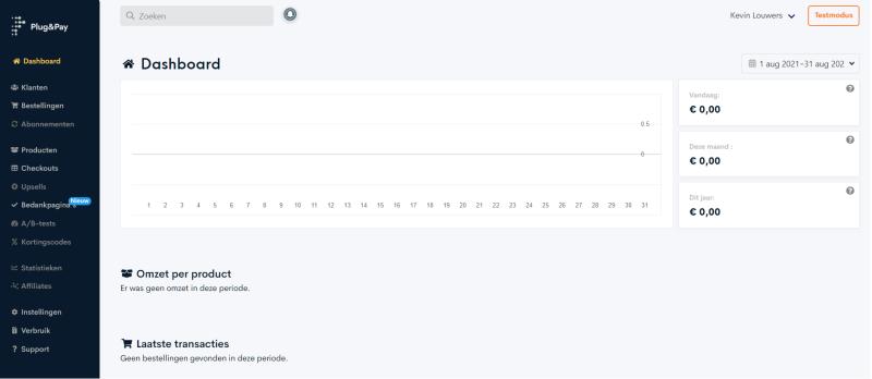 Plug en Pay betaal software testen kan 14 dagen gratis. In dit dashboard scherm kom je terecht als je de plug en pay betaal software probeert.