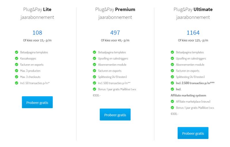 Op de Plug & Pay Betaalpagina zie je de prijs en kosten van de verschillende abonnementen. Zoals je ziet kun je Plug & Pay / Plug and Pay ook 14 dagen gratis testen!