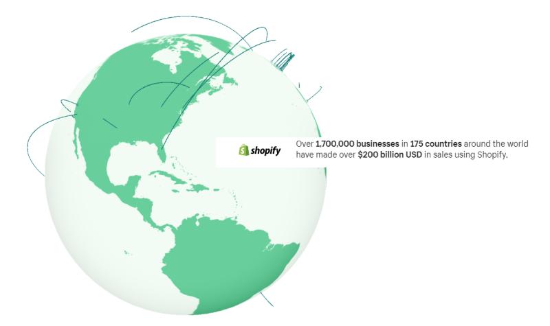 Wil jij een webwinkel beginnen? Via deze shopify tutorial leer je allerlei nuttige tips & Tricks om te beginnen met jouw eigen webwinkel via Shopify!