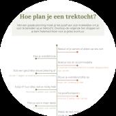 trektocht-plannen-stappenplan