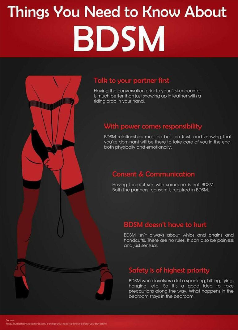 BDSM infographic