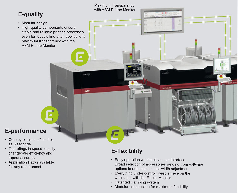 E by Dek Printing Solution - Partnertec