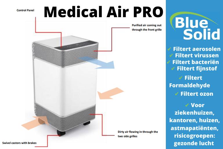 Medical Air pro voor schone lucht in huis