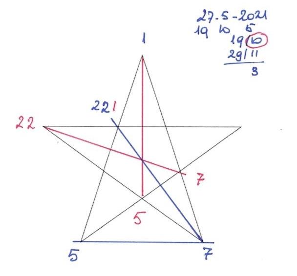 Pentalogie-NumeroLogic