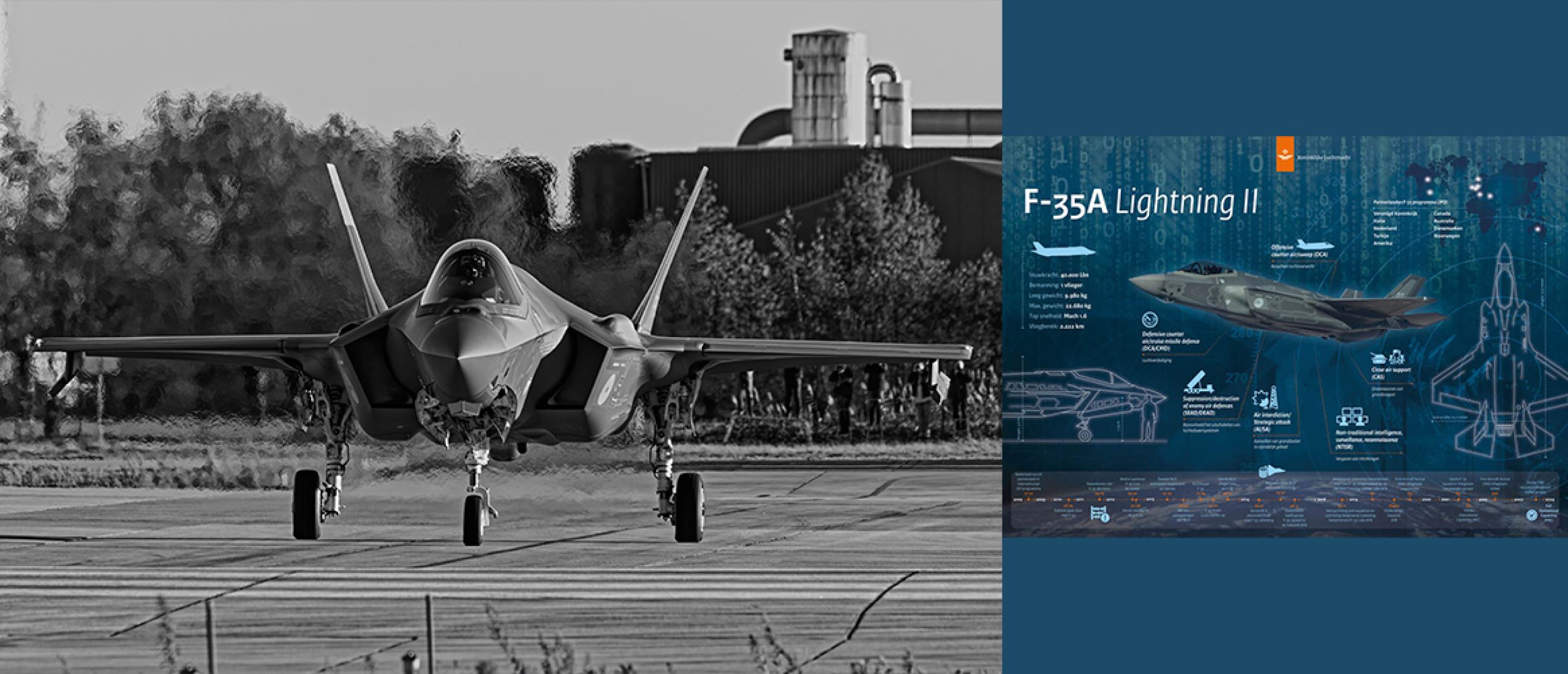 De nieuwe F35 van de Koninklijke Luchtmacht