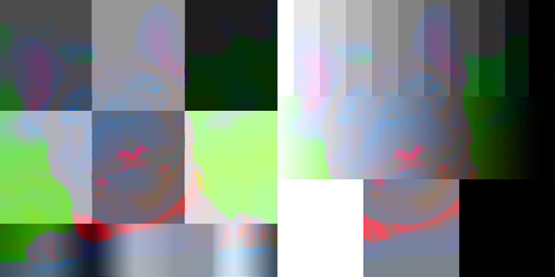 Blendng mode Luminosity / Overvloei mode lichtsterkte