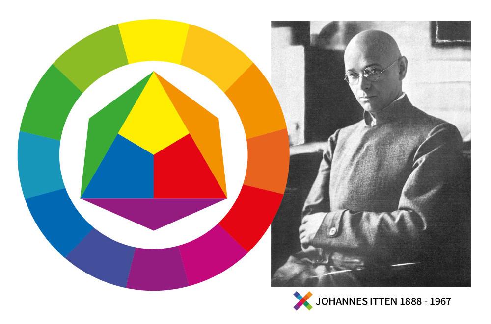 De Zwitserse kunstschilder Johannes Itten is bekend geworden om zijn kleurenleer.