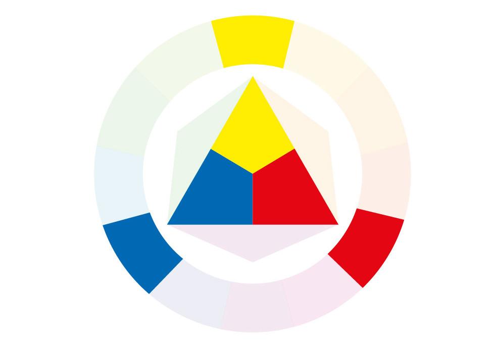 Wat zijn primaire kleuren