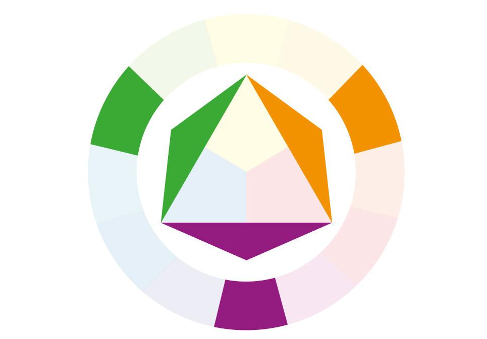 Wat zijn Secundaire kleuren