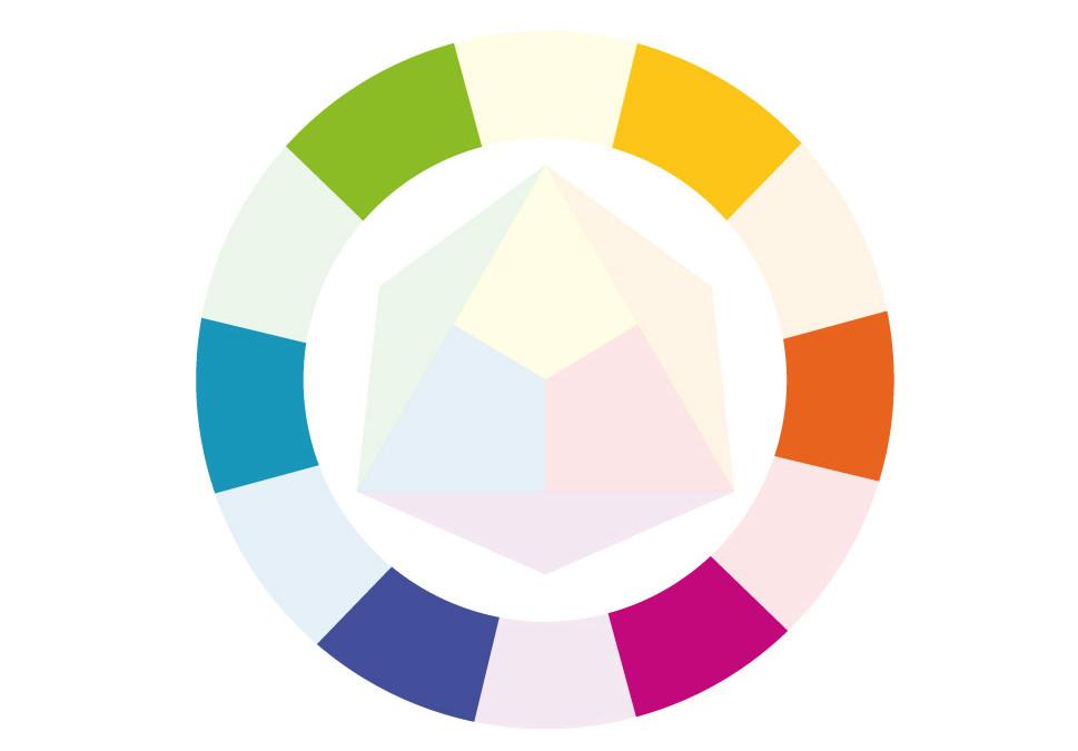wat zijn Tertiaire kleuren