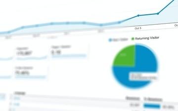 Amazon statistieken website bezoekers