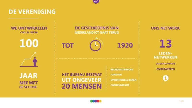 Infographic Nederland ICT