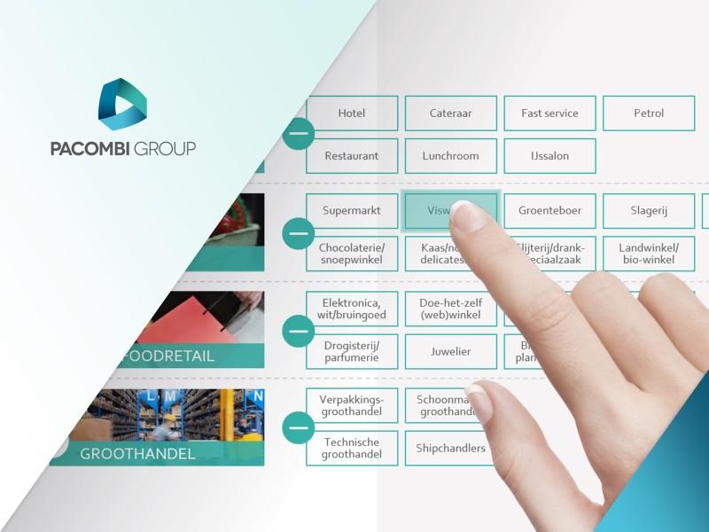 PowerPoint voorbeelden overzicht - Pacombi