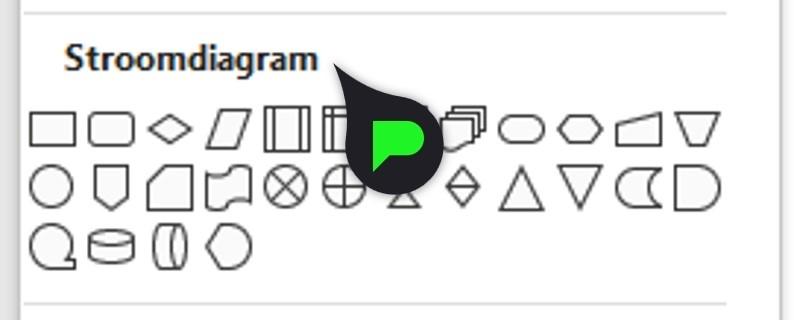 Stap 1.2: Stroomdiagram vormen